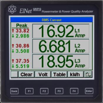 ELNet PQ - Анализатор качества электроэнергии