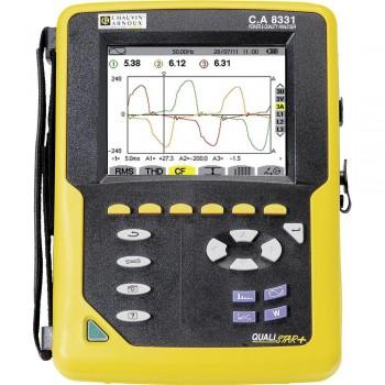C.A 8331 - Аналізатор якості електроенергії